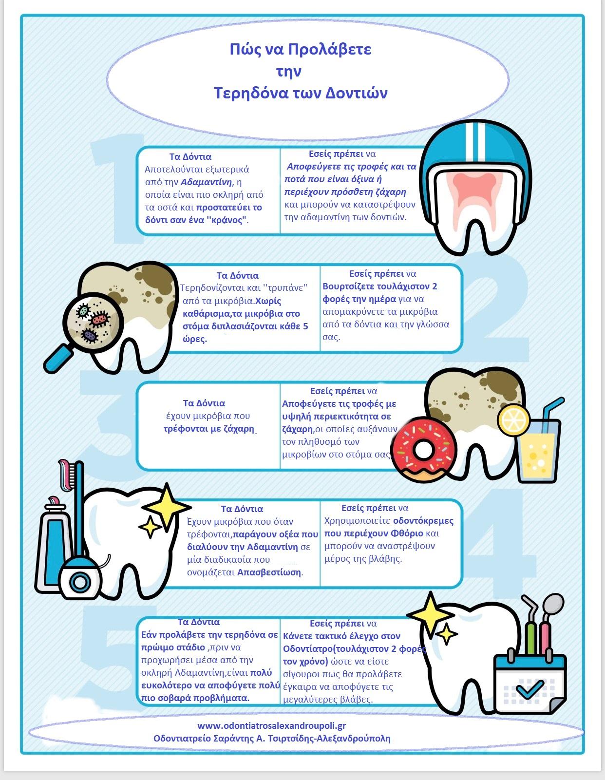 Οδοντίατρος Αλεξανδρούπολη